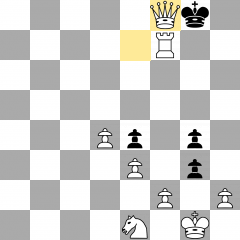 Chess Game 7242222 Checkmate